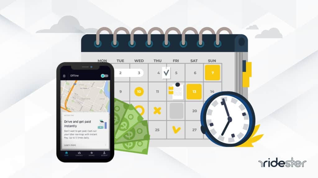 a clock, a calendar, and a mobile phone running the uber app to indicate when does uber pay drivers